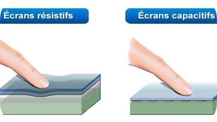 Ecran capacitif ou résistif 1