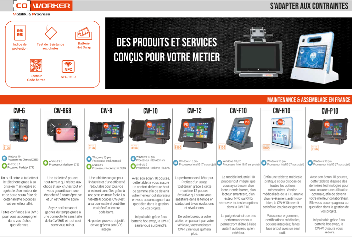 Comparatif tablettes Coworker